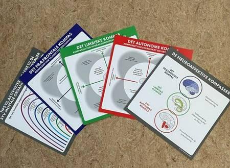 Neuroaffektive kompaskort af Susan Hart og Marianne Bentzen