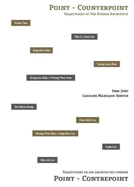 Point - counterpoint af Caroline Maniaque Benton og Inha Jung