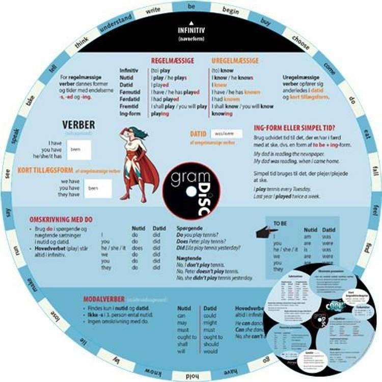 Gram Disc, Engelsk af Paulette Møller